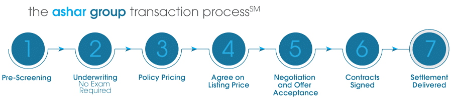 transaction_process2